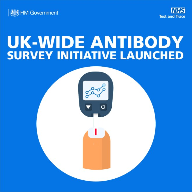 UK wide antibody survey testing initiative launched. Image of a finger prick test.