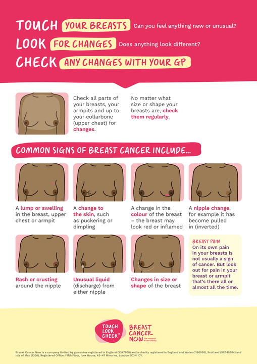 Breast check poster. Touch, look and check for signs of cancer. Look for lumps, rashes, discharge and any changes in size, appearance or skin texture.